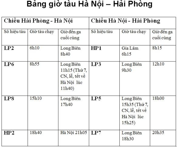 Lich chay tau Ha Noi – Hai Phong